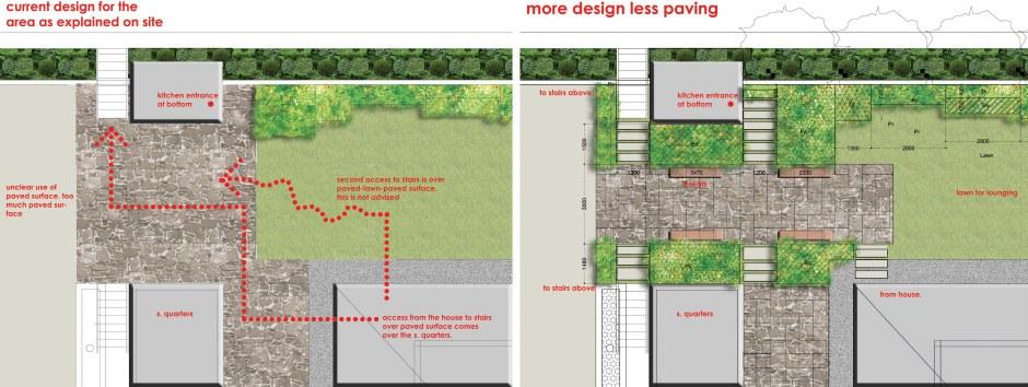 existing design