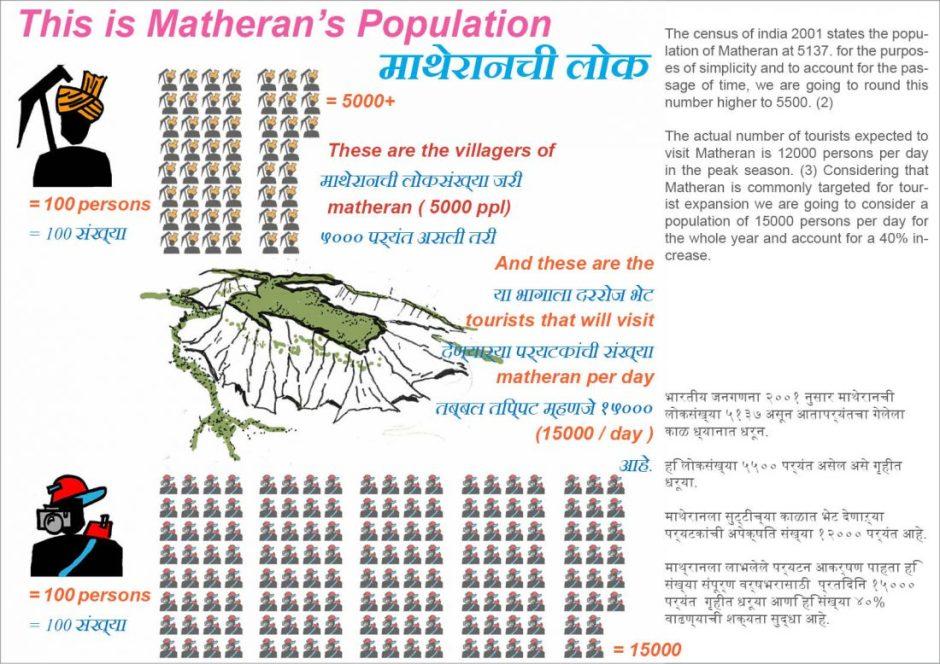 matheran3