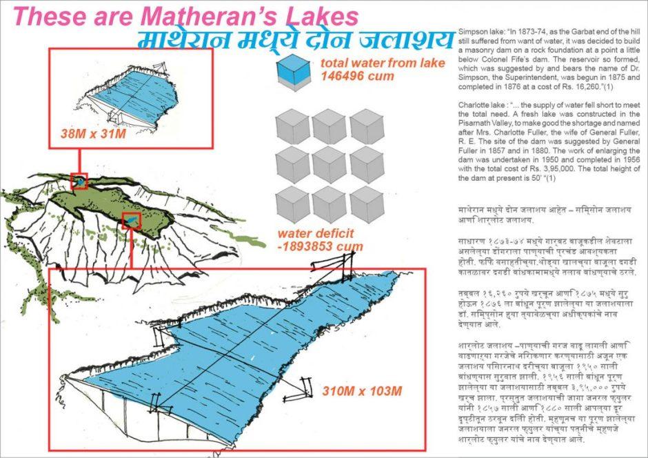 matheran7